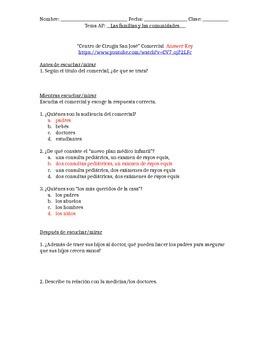 AP Spanish Listening - Family & Communities - Pediatric Care - TEST PREP
