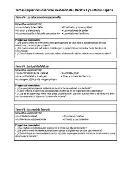 AP Spanish Lit- Class themes