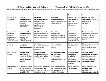 AP Spanish Lit Rubric--Question 3:  Text Analysis