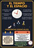 AP Spanish Literature & Culture Poster - El Tiempo y el Espacio
