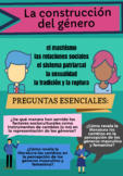 AP Spanish Literature & Culture Poster - La Construccion del Genero