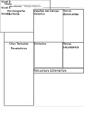 AP Spanish Literature Review Chart