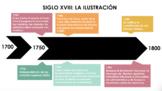 AP Spanish Literature Review - Unit 4