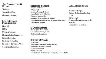 AP Spanish Literature Themes