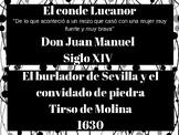 AP Spanish Literature Timeline--Obras: Relaciones Int. & C