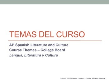 AP Spanish Literature and Culture - Course Themes Poster Activity