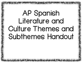 AP Spanish Literature and Culture Themes/Subthemes/Essential Questions Handout