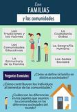 AP Spanish Language & Culture Poster - Las Familias y las Comunidades
