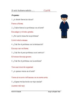 Pluperfect Subjunctive Spanish Reading: Si hubiera sabido - Lectura Spanish 4/AP