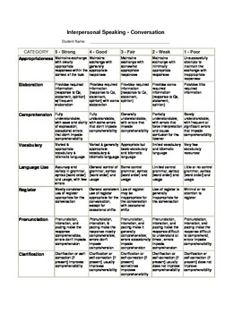 AP Spanish Simulated Conversation Rubric