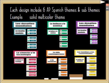 AP Spanish Themes Wall Decor