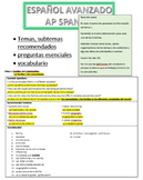 AP Spanish Themes vocabulary