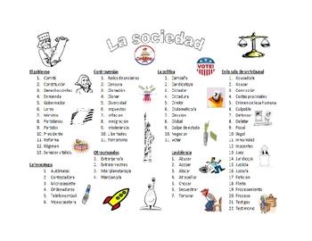 AP Spanish  - Triangula - Chapter 10 - Sociedad