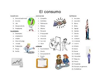 AP Spanish - Triangulo Chapter 8 - El consumo