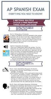 AP Spanish exam outline sheet