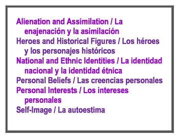 AP Spanish themes and contexts Posters
