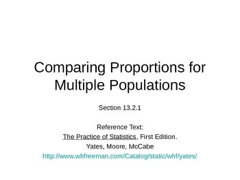 AP Statistics 13.2.1: Comparing Proportions for Multiple Populations