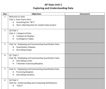 AP Statistics:  An Outline of Lessons and Homework Assignments