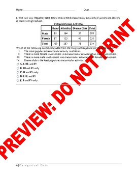 AP Statistics Assessment: Categorical Data