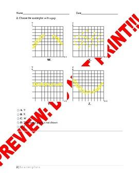 AP: Statistics Assessment: Scatterplots