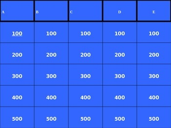 AP Statistics Beginning of Year topics Jeopardy game