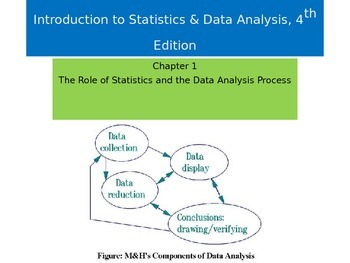AP Statistics Chapter 1 - The Role of Statistics and the Data Analysis Process