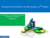 AP Statistics Chapter 12 - The Analysis of Categorical Dat