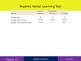 AP Statistics Chapter 15 - Analysis of Variance