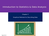AP Statistics Chapter 3 - Graphical Methods for Describing Data