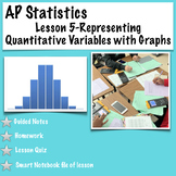 AP Statistics. Lesson 5-Representing Quantitative Data with Graphs