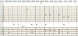 AP Statistics FRQs correlated to Peck Olsen Devore Textboo