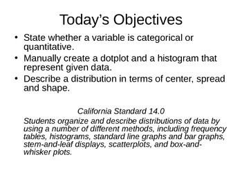 AP Statistics 01.1.1: Describing Distributions Visually