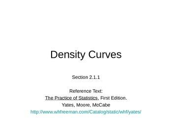 AP Statistics 02.1.1: Density Curves