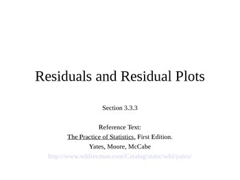 AP Statistics 03.3.3: Residuals and Residual Plots