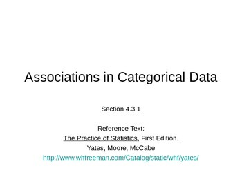 AP Statistics 04.3.1: Associations in Categorical Data