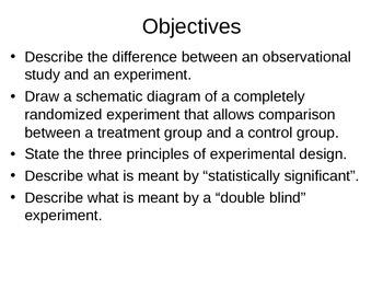 AP Statistics 05.2.1: Designing Experiments