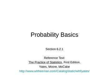 AP Statistics 06.2.1: Probability Basics