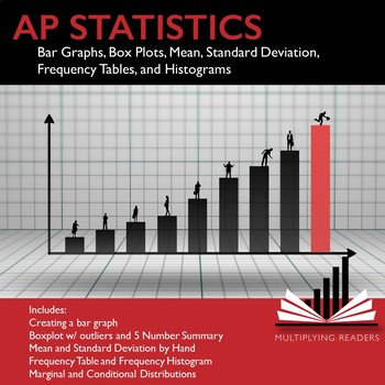 AP Statistics Stats Exploring Data: Boxplots, Histograms, Mean, Std. Dev
