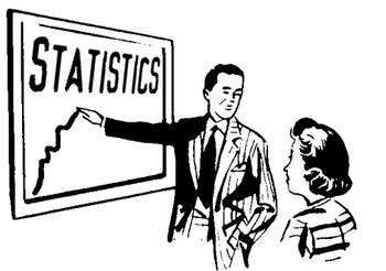 AP Statistics Stats Unit 1 Interactive Notebook and Test Bundle