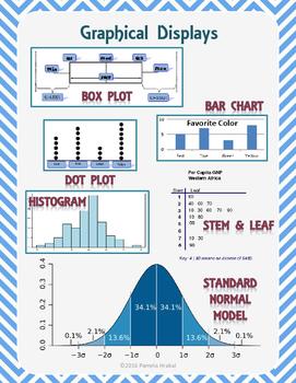AP Statistics Summer Assignment - No Prep