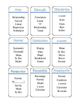 AP Statistics Vocabulary Taboo