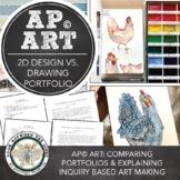 AP Studio Art Intro: 2D Design vs. Drawing plus Inquiry Based Art Explanation