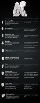 A.P. Style Top Ten