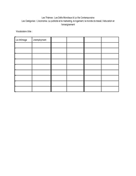 AP Themes review worksheet - Economy/Work/Education