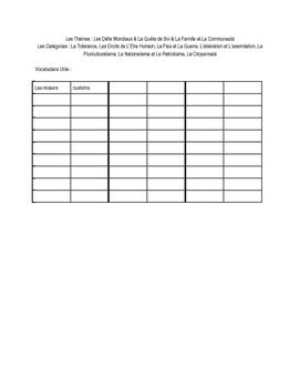 AP Themes review worksheet - Tolerance/Citizenship/Immigration/War
