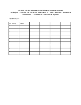 AP Themes review worksheet - Tolerance/Citizenship/Immigra