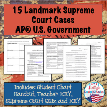 ap government key supreme court cases