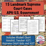 AP® Government: 15 Landmark Supreme Court Cases- Chart, Quiz, and Keys (*2019)