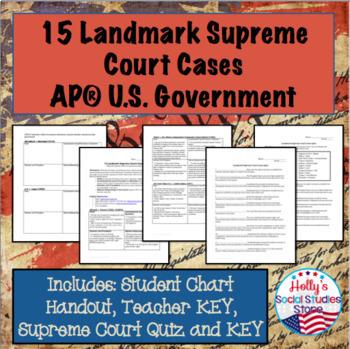 AP® Government: 15 Landmark Supreme Court Cases- Chart, Quiz, and Keys (*2019)