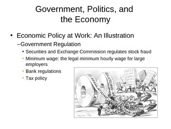 AP US Government Economics Introduction to Economic Policy Powerpoint